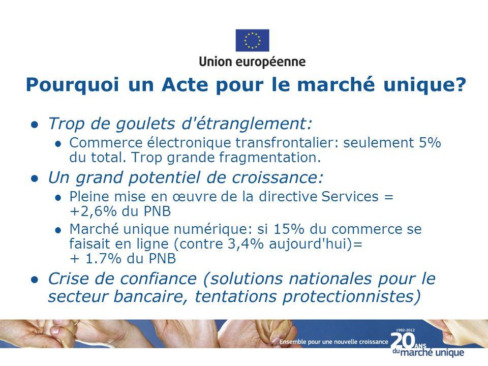 Pourquoi un Acte pour le marché unique