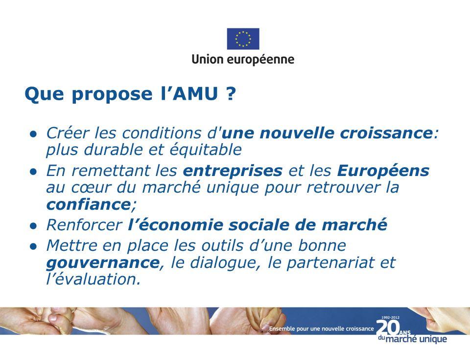 Que propose l'AMU Créer les conditions d une nouvelle croissance: plus durable et équitable.