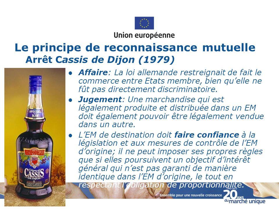 Le principe de reconnaissance mutuelle Arrêt Cassis de Dijon (1979)