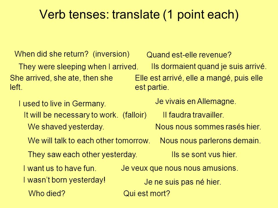 Verb tenses: translate (1 point each)