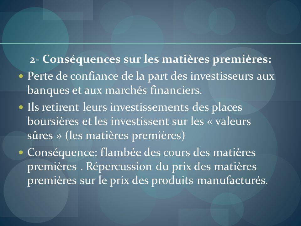 2- Conséquences sur les matières premières: