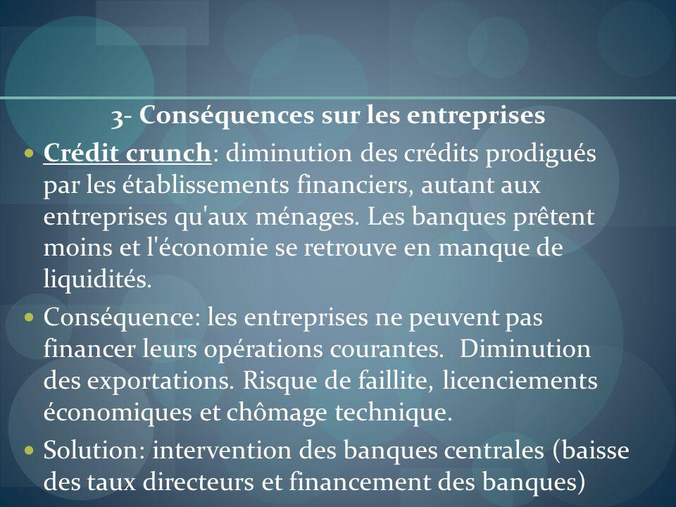 3- Conséquences sur les entreprises