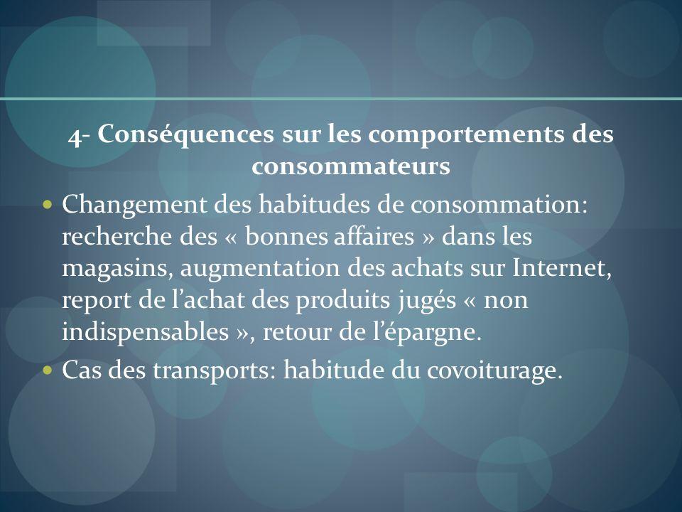 4- Conséquences sur les comportements des consommateurs