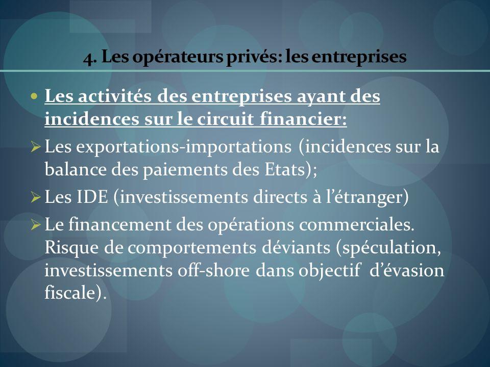 4. Les opérateurs privés: les entreprises