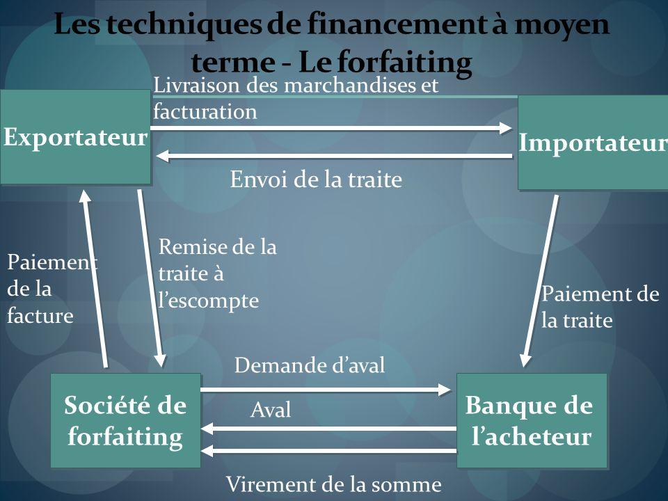 Les techniques de financement à moyen terme - Le forfaiting