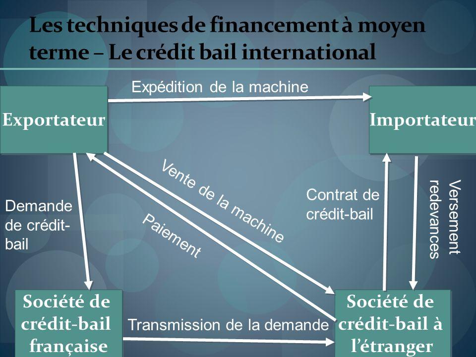 Les techniques de financement à moyen terme – Le crédit bail international