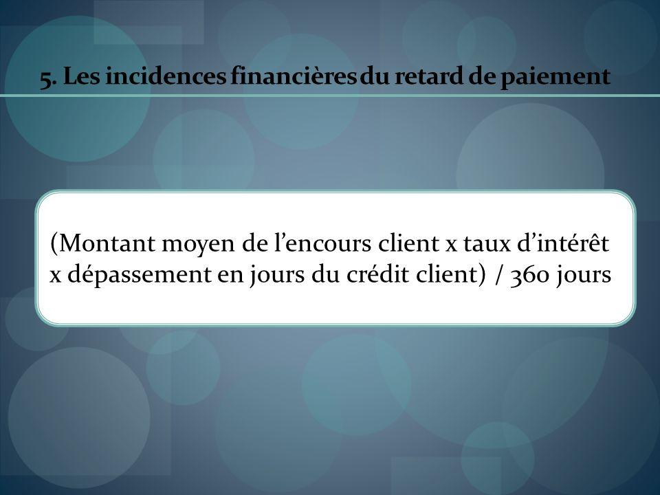 5. Les incidences financières du retard de paiement