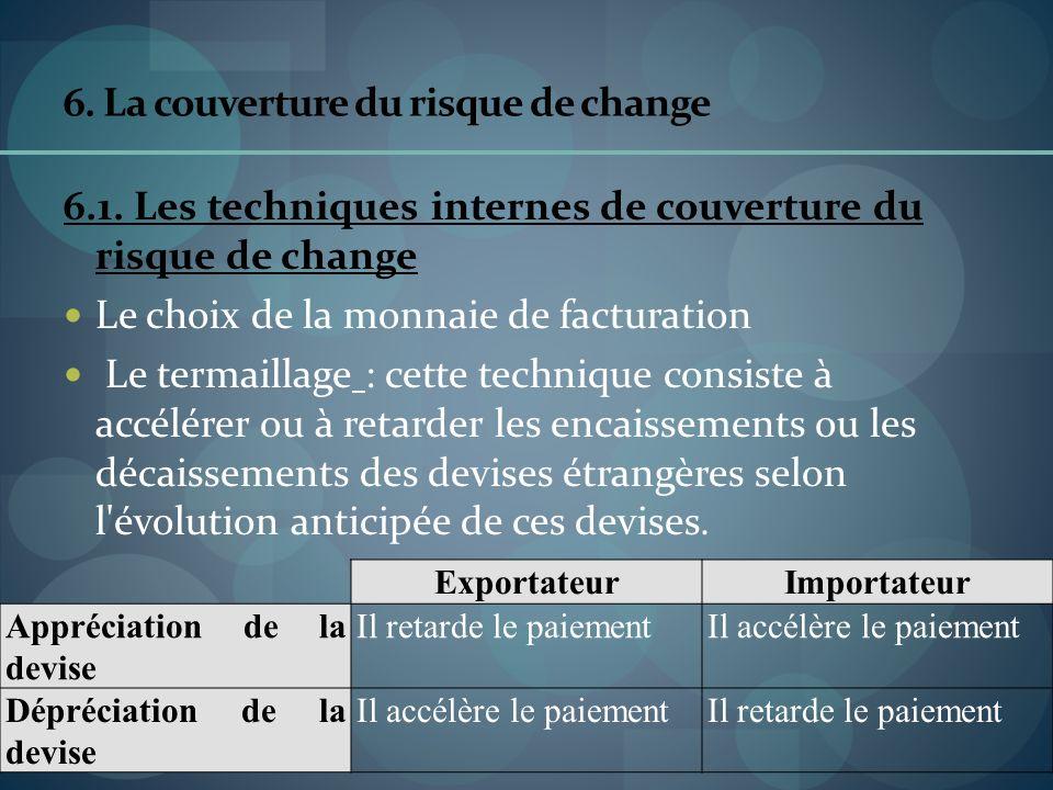 6. La couverture du risque de change