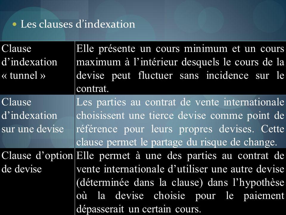 Les clauses d'indexation