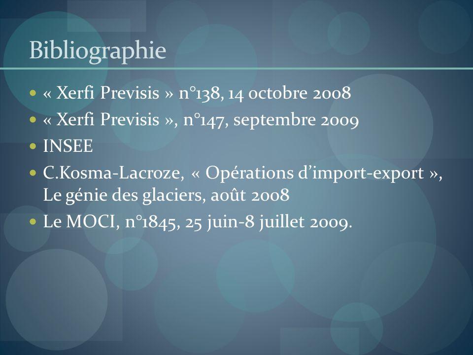 Bibliographie « Xerfi Previsis » n°138, 14 octobre 2008