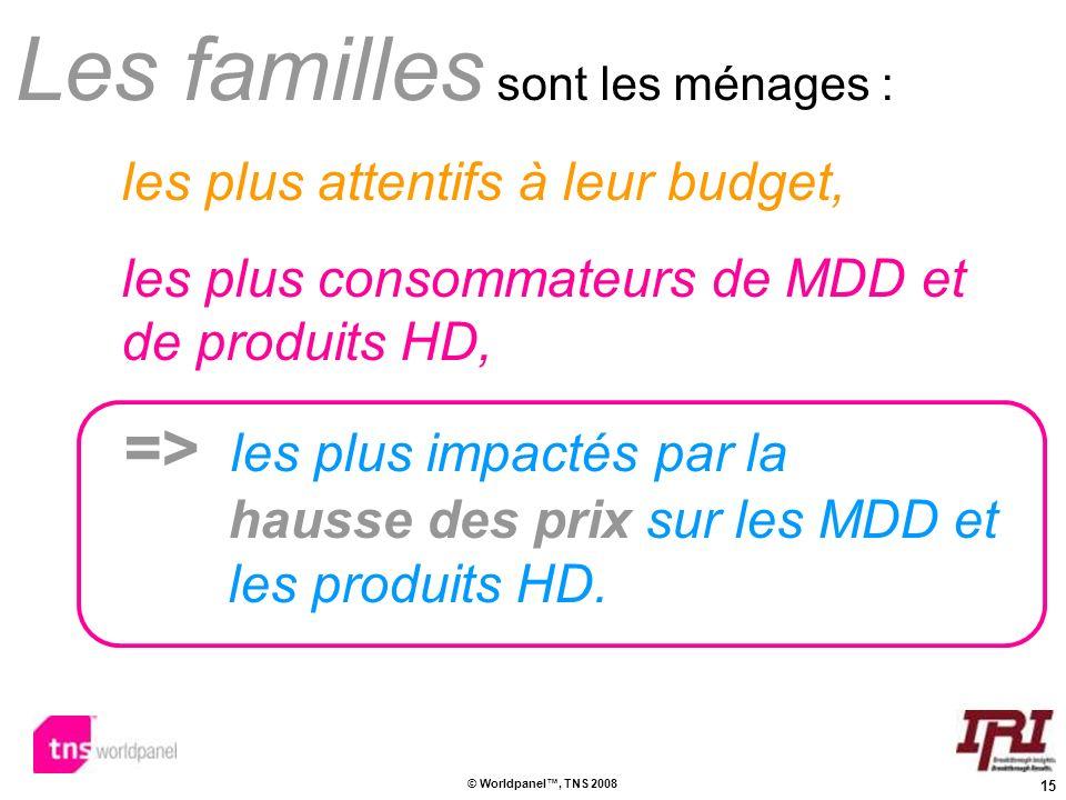 Les familles sont les ménages :. les plus attentifs à leur budget,