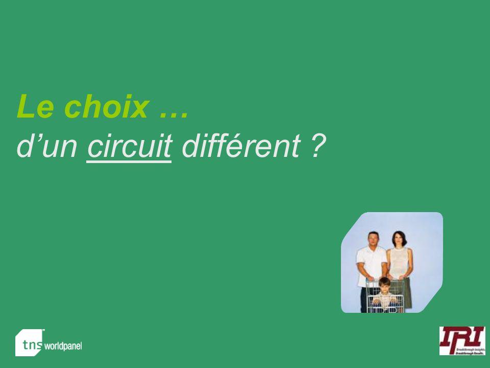 Le choix … d'un circuit différent