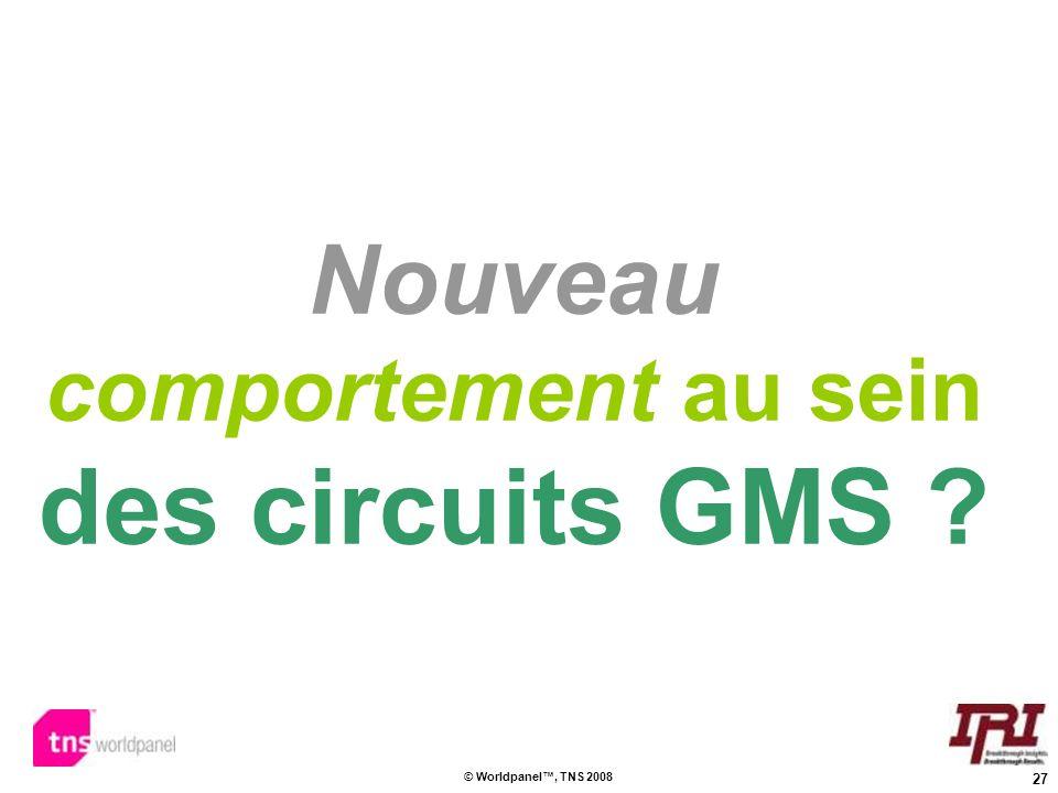 Nouveau comportement au sein des circuits GMS