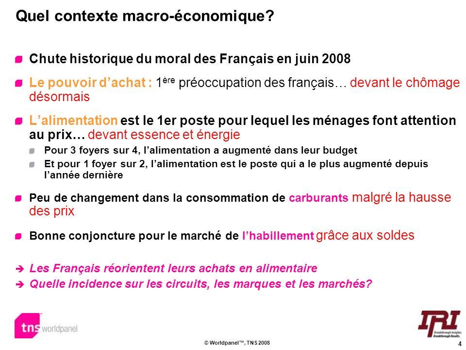 Quel contexte macro-économique