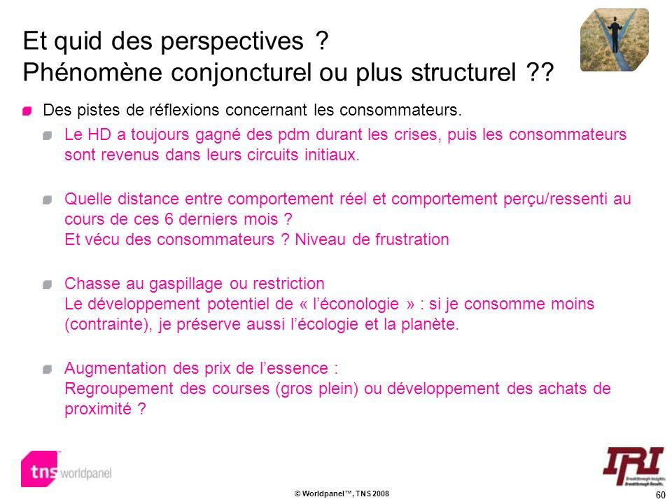 Et quid des perspectives Phénomène conjoncturel ou plus structurel