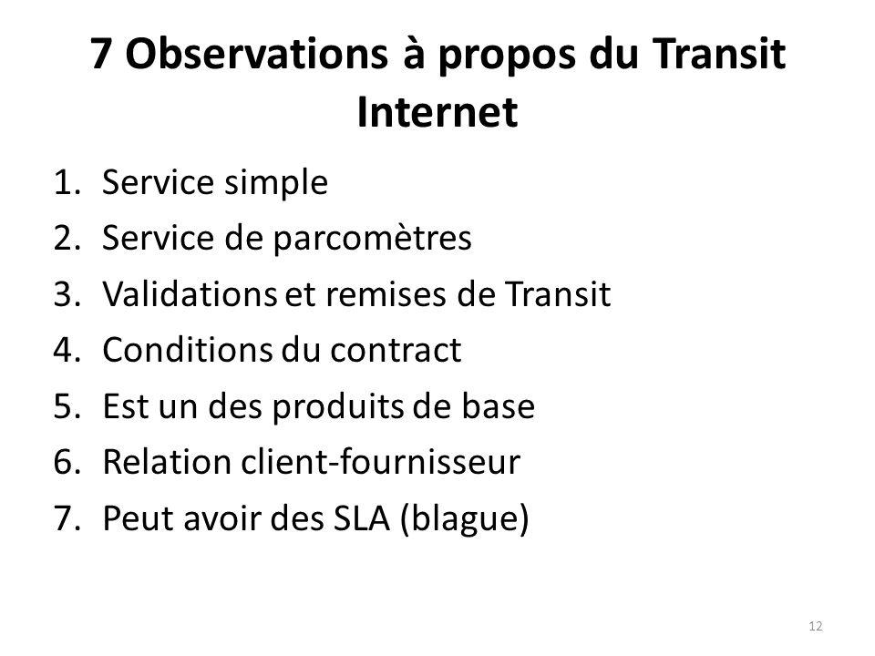 7 Observations à propos du Transit Internet