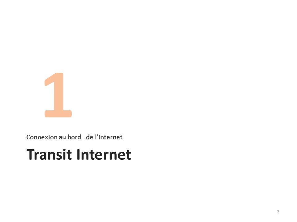 1 Connexion au bord de l Internet Transit Internet