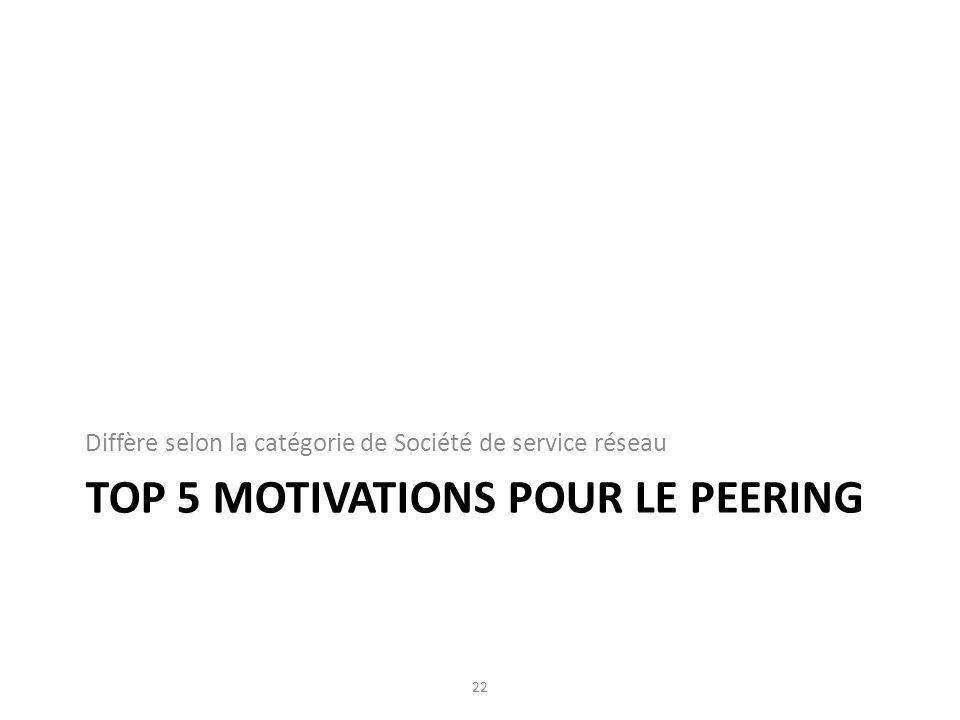 TOP 5 MOTIVATIONS POUR LE PEERING