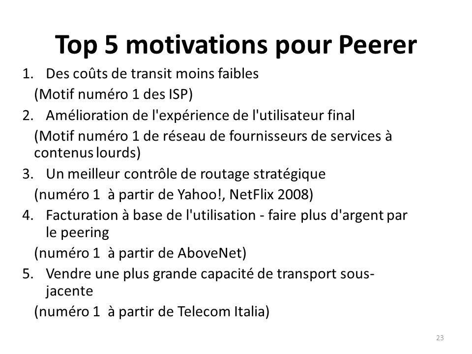 Top 5 motivations pour Peerer