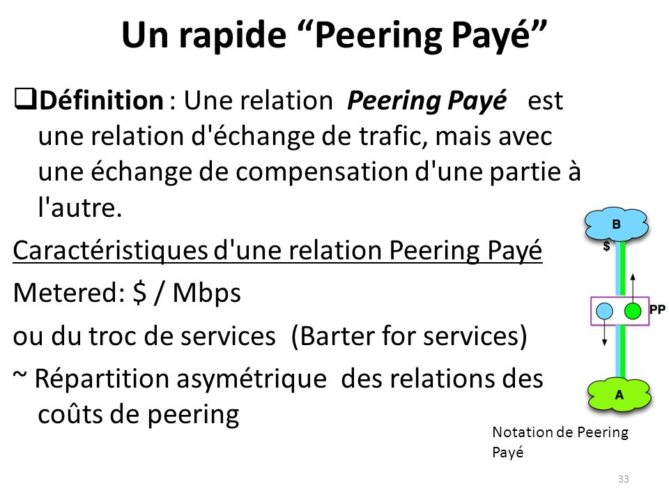 Un rapide Peering Payé