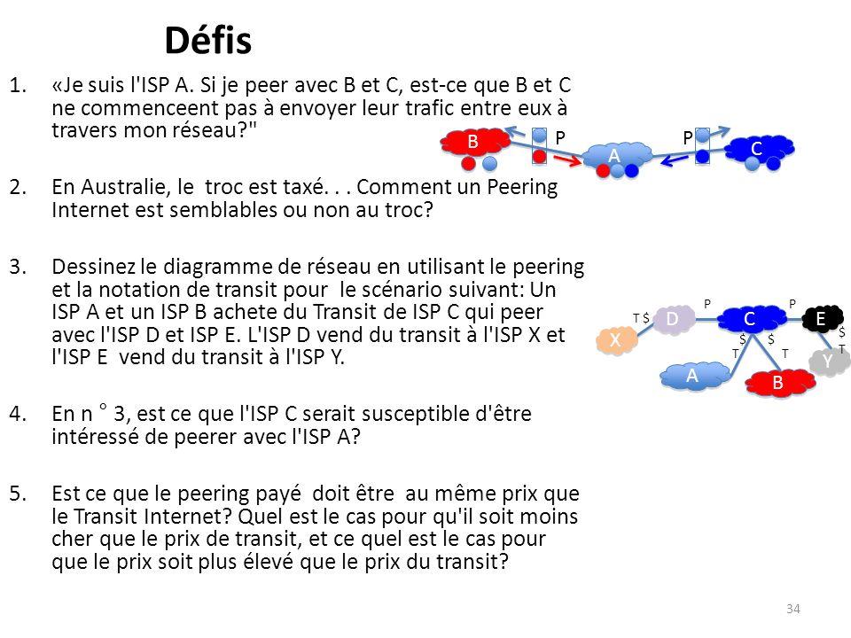 Défis «Je suis l ISP A. Si je peer avec B et C, est-ce que B et C ne commenceent pas à envoyer leur trafic entre eux à travers mon réseau