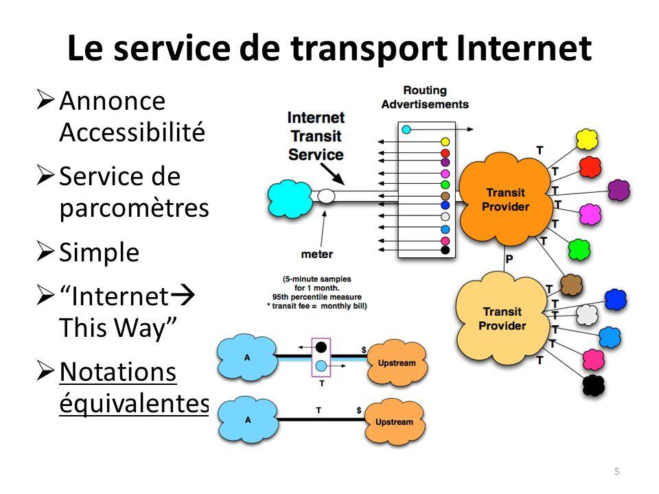 Le service de transport Internet
