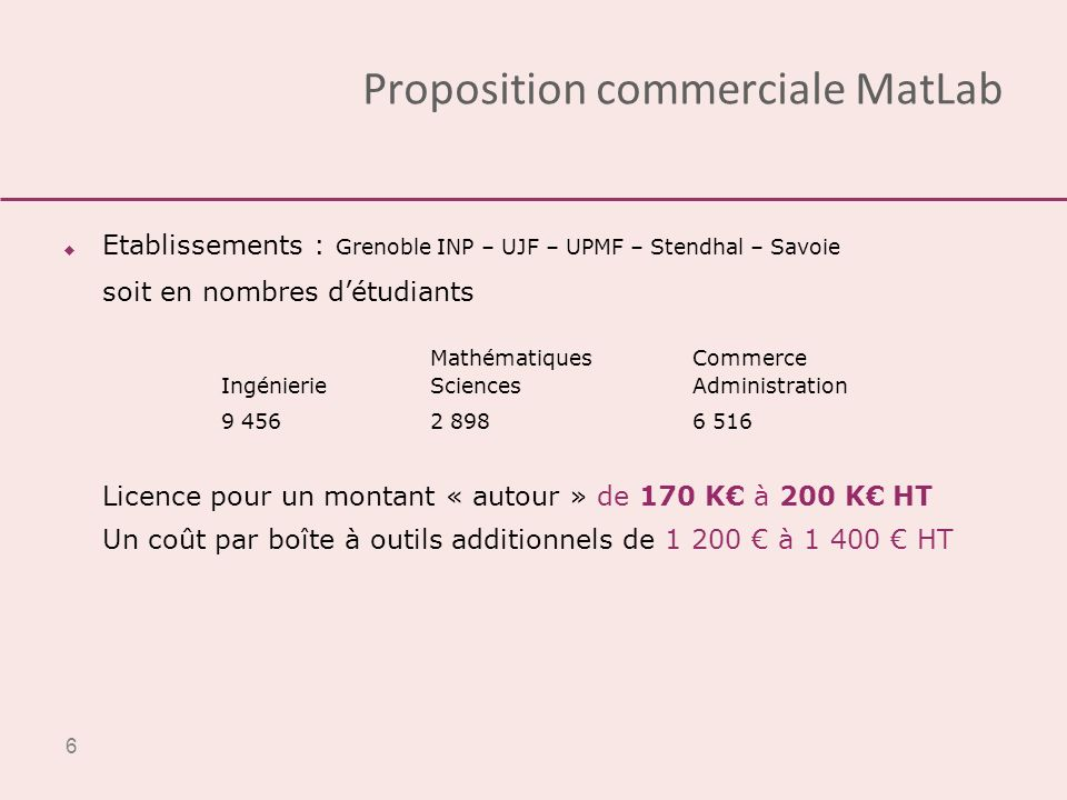 Proposition commerciale MatLab