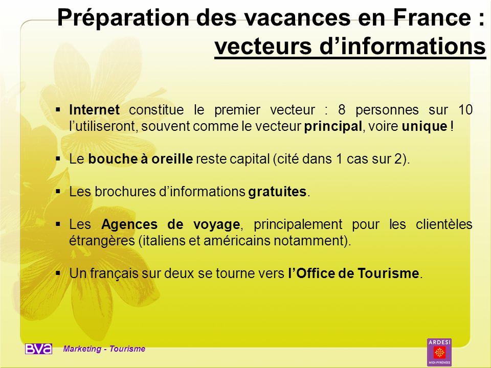 Préparation des vacances en France : vecteurs d'informations
