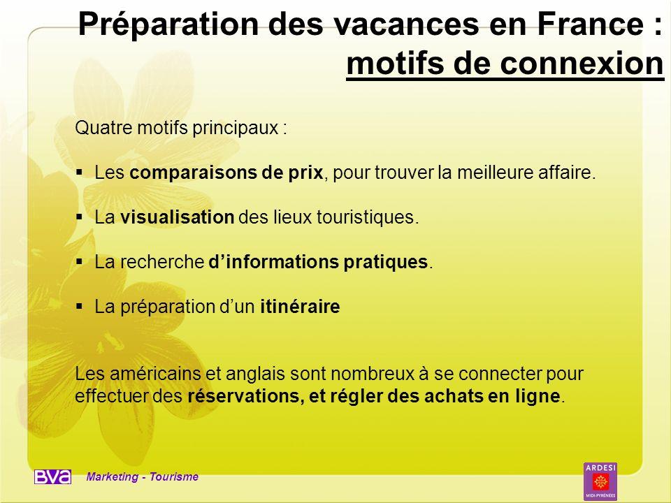 Préparation des vacances en France : motifs de connexion