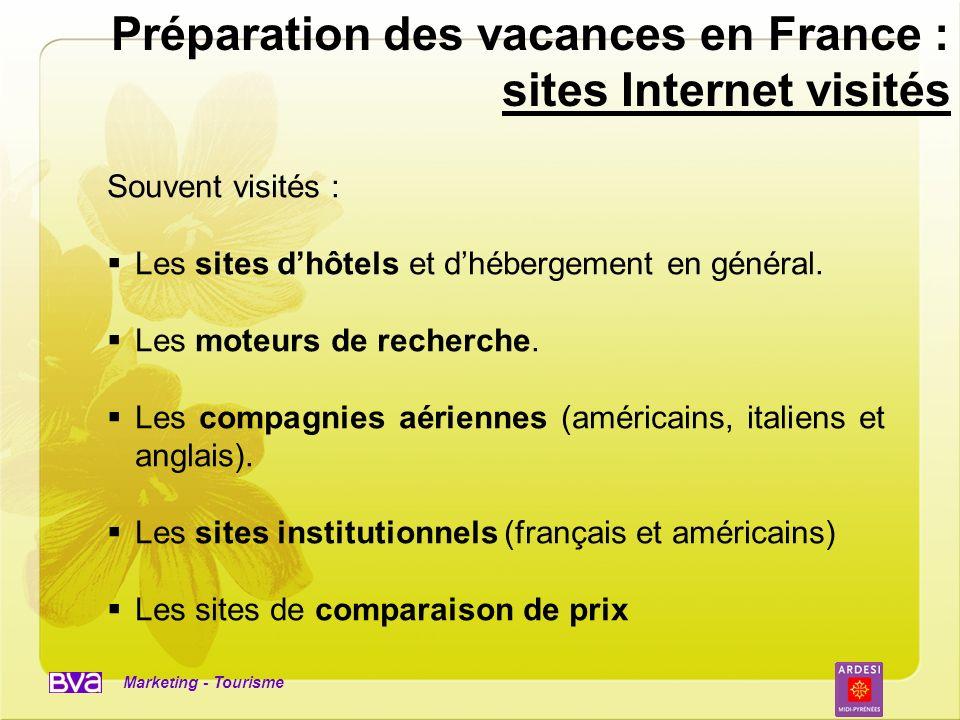 Préparation des vacances en France : sites Internet visités
