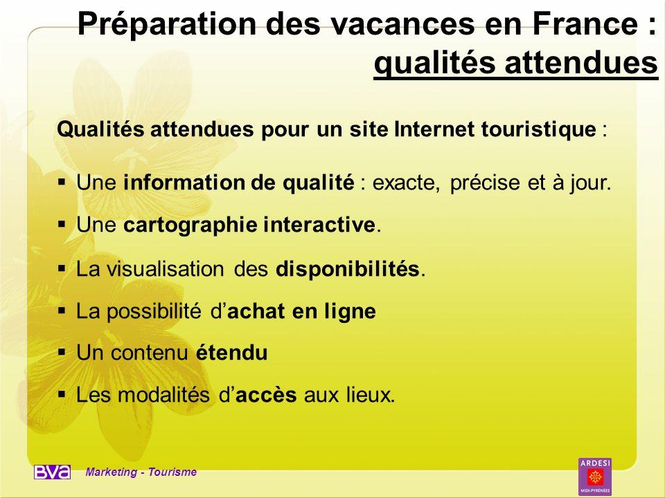 Préparation des vacances en France : qualités attendues
