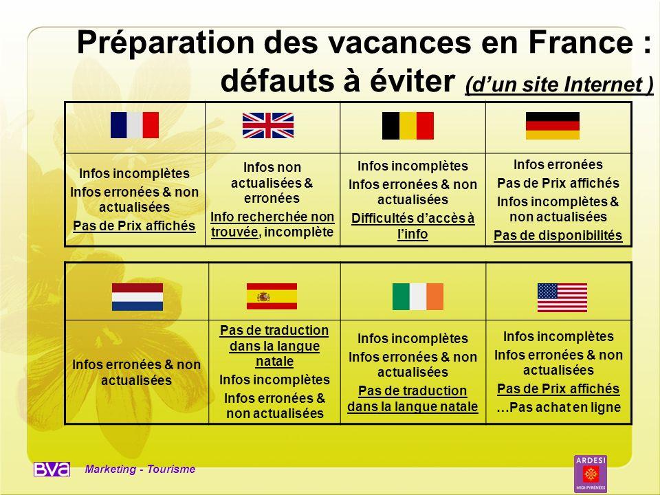 Préparation des vacances en France : défauts à éviter (d'un site Internet )