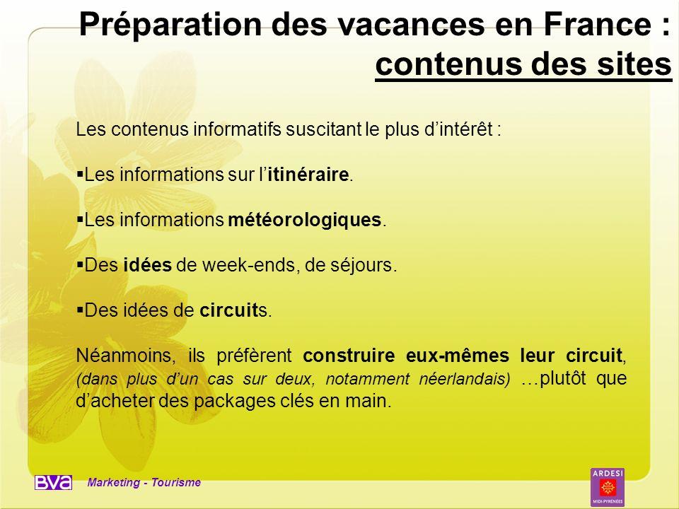 Préparation des vacances en France : contenus des sites