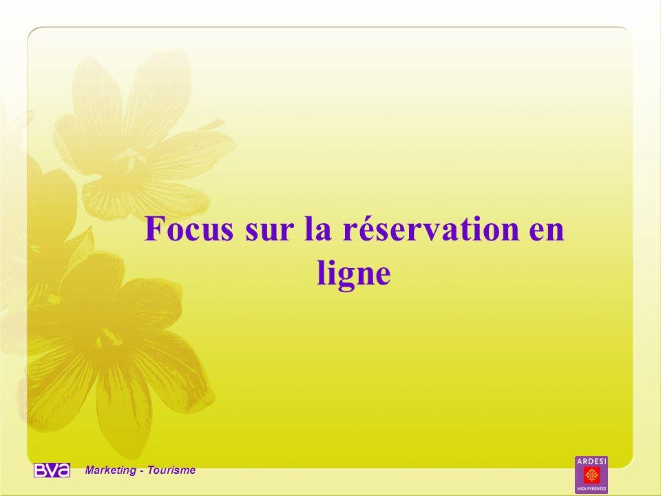 Focus sur la réservation en ligne