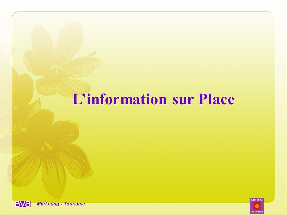 L'information sur Place