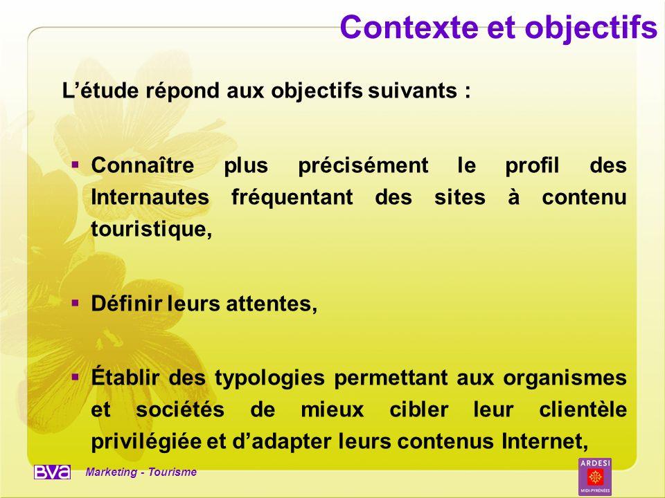 Contexte et objectifs L'étude répond aux objectifs suivants :