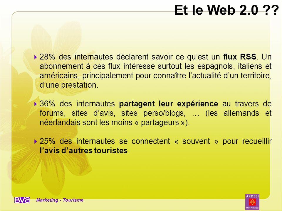 Et le Web 2.0