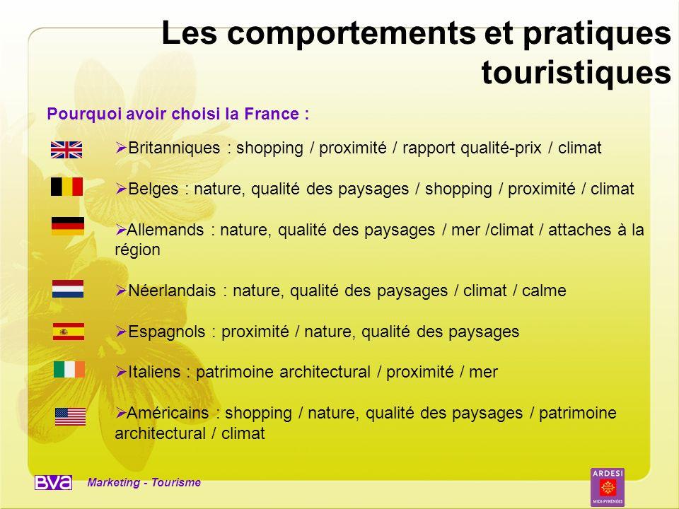 Les comportements et pratiques touristiques