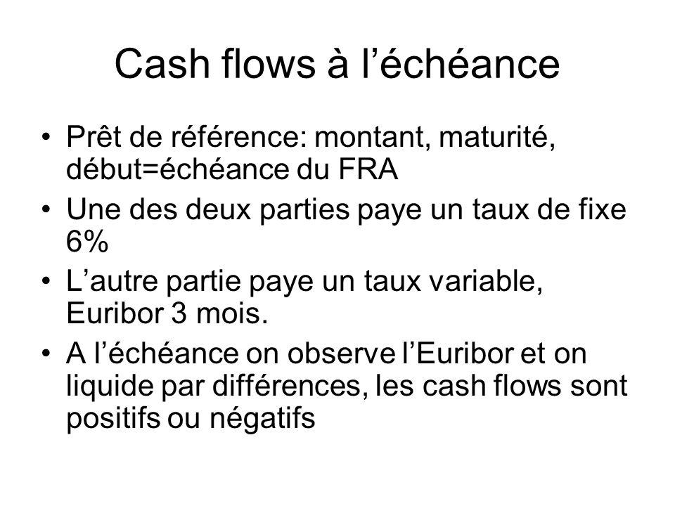 Cash flows à l'échéance