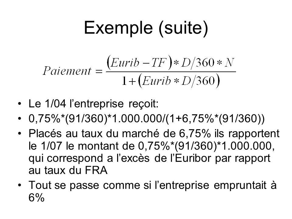 Exemple (suite) Le 1/04 l'entreprise reçoit: