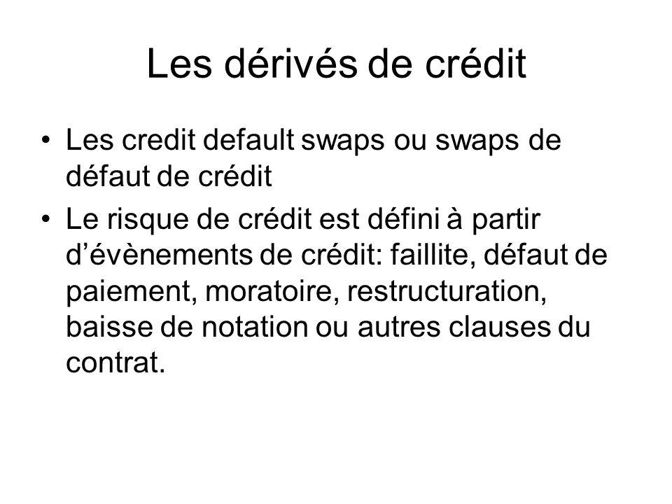 Les dérivés de crédit Les credit default swaps ou swaps de défaut de crédit.