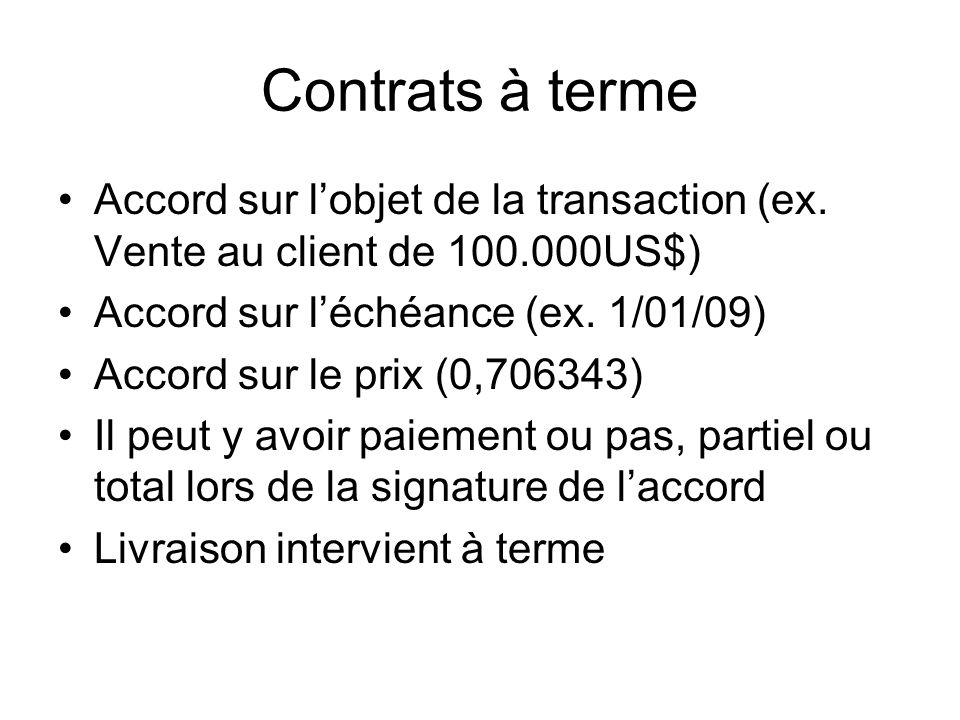 Contrats à terme Accord sur l'objet de la transaction (ex. Vente au client de 100.000US$) Accord sur l'échéance (ex. 1/01/09)
