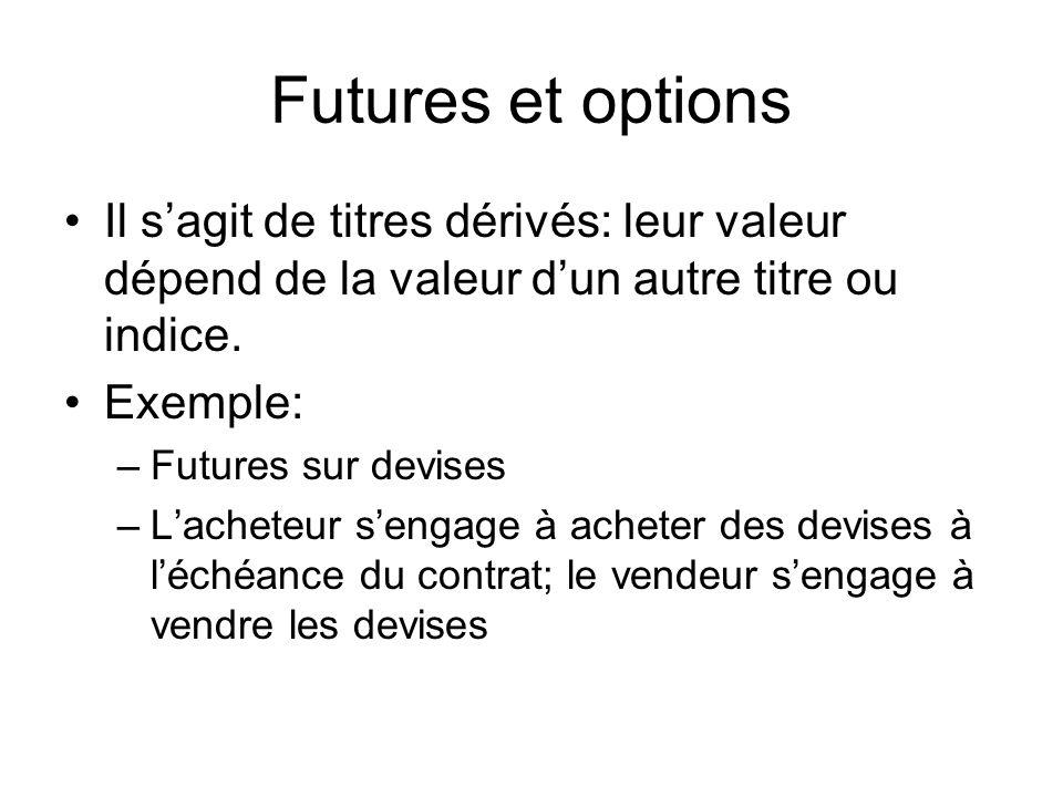 Futures et options Il s'agit de titres dérivés: leur valeur dépend de la valeur d'un autre titre ou indice.