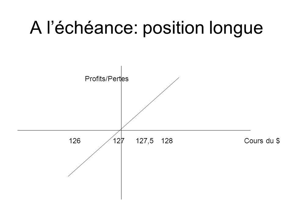 A l'échéance: position longue