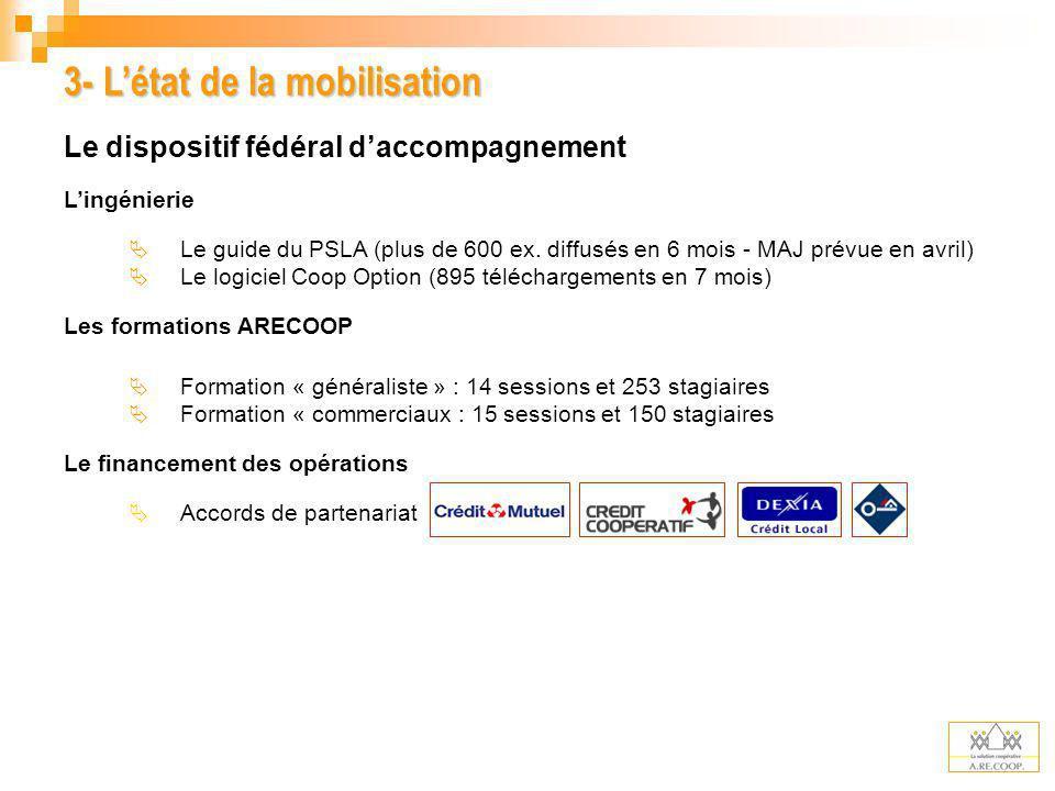 3- L'état de la mobilisation