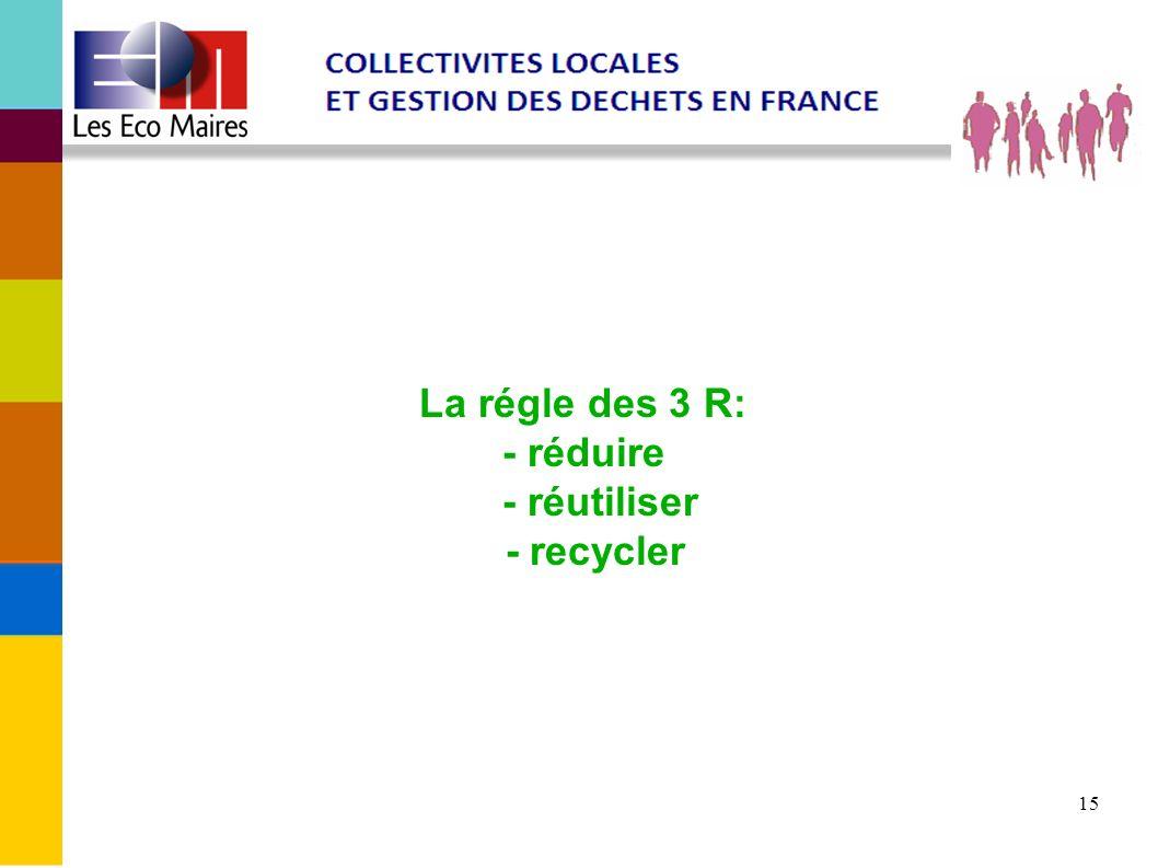La régle des 3 R: - réduire - réutiliser - recycler