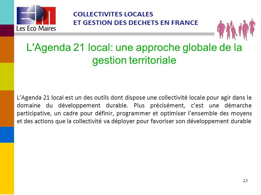 L Agenda 21 local: une approche globale de la gestion territoriale