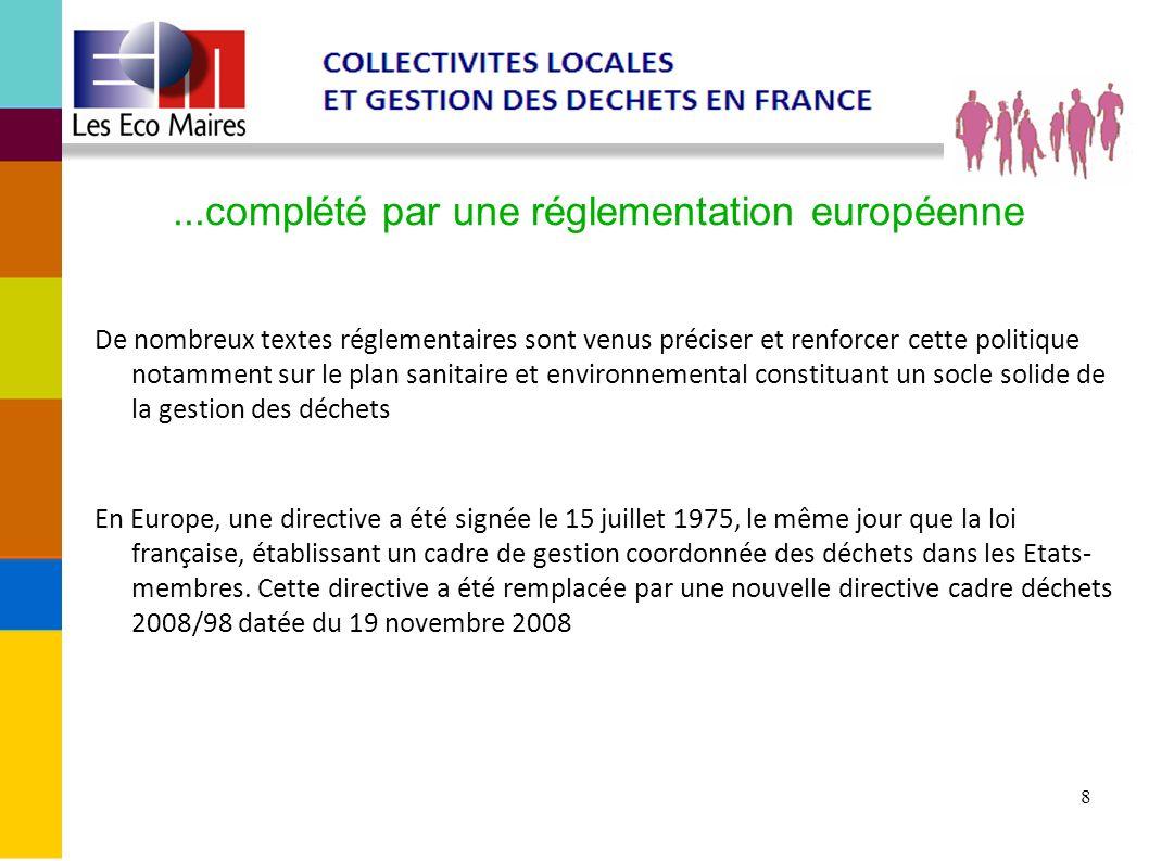...complété par une réglementation européenne