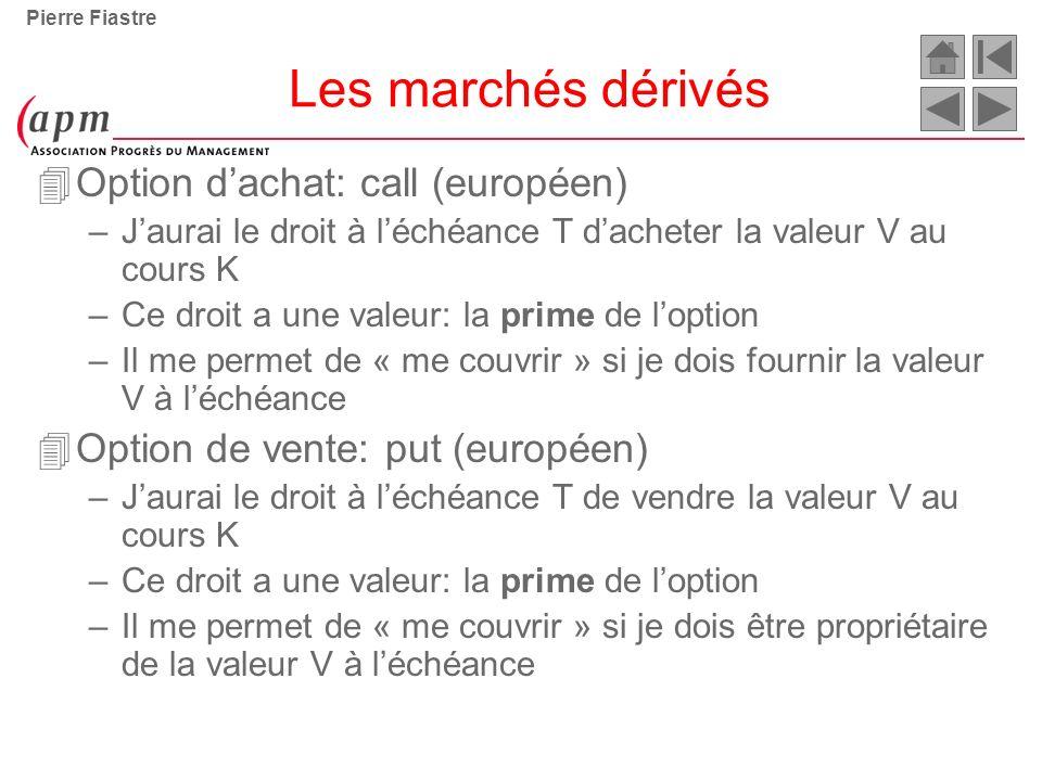 Les marchés dérivés Option d'achat: call (européen)