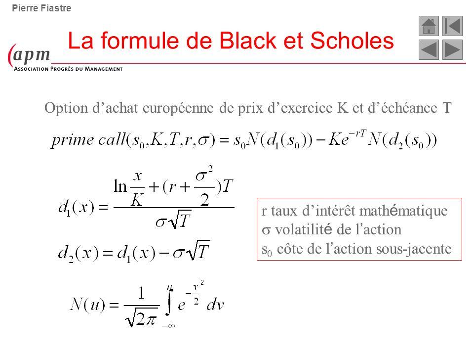 La formule de Black et Scholes